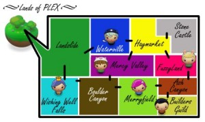 Plex Map